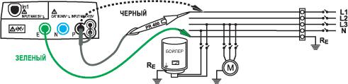 как проверить сопротивление изоляции проводов нижних
