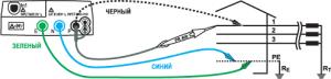 Протокол проверки цепи петля фаза-нуль