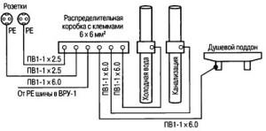 Протокол проверки наличия цепи между заземлителями и заземляемыми элементами